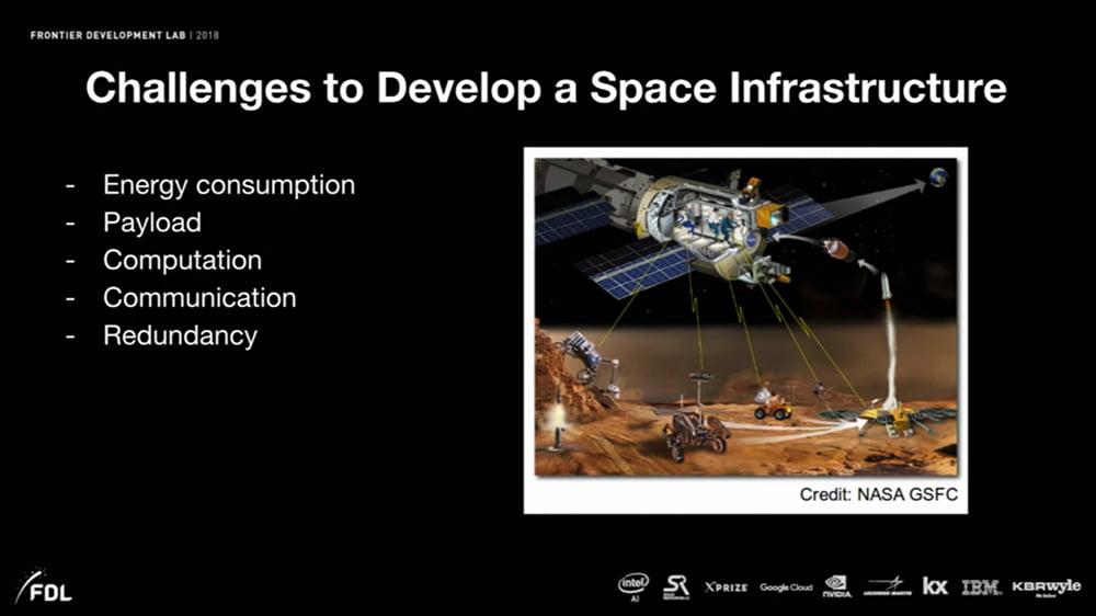 Die Entwicklung einer Infrastruktur im Weltall ist eine große Herausforderung. Schattige Krater und Temperaturschwankungen zwischen 130 °C und -160 °C warten auf die Roboter. Bild: NASA