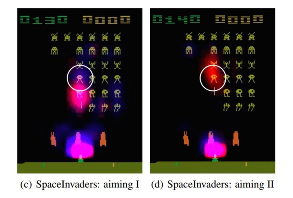 Wie eine KI Space Invaders spielt und weshalb das wichtig ist