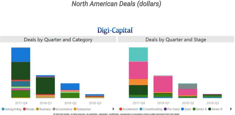 US-Investitionen in VR und AR gingen in den letzten zwölf Monaten stark zurück. In die Lücke sprangen chinesische Investoren.