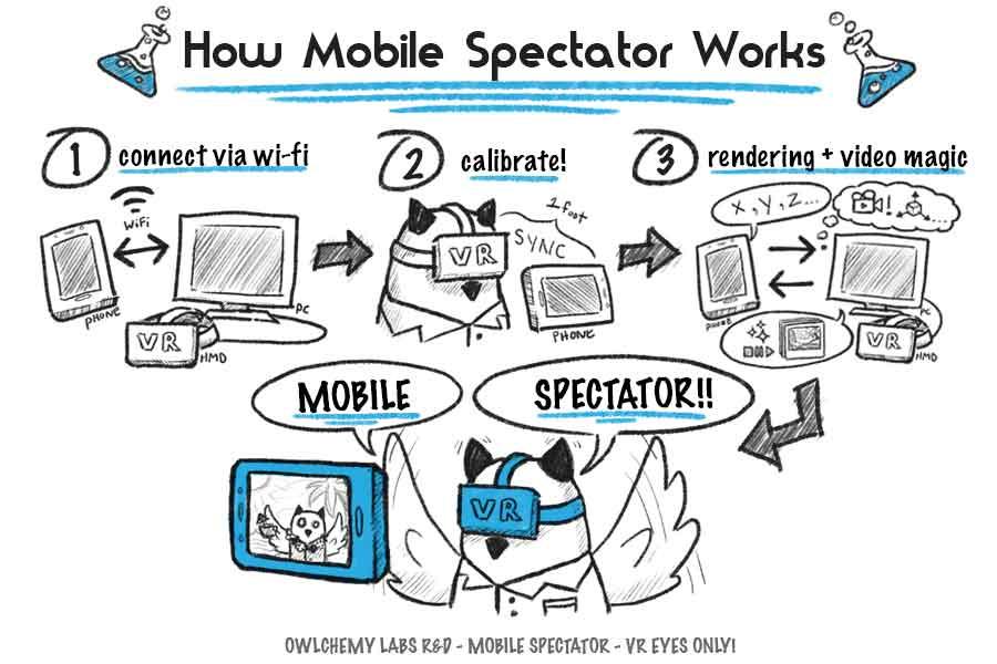 HowTo_MobileSpectator