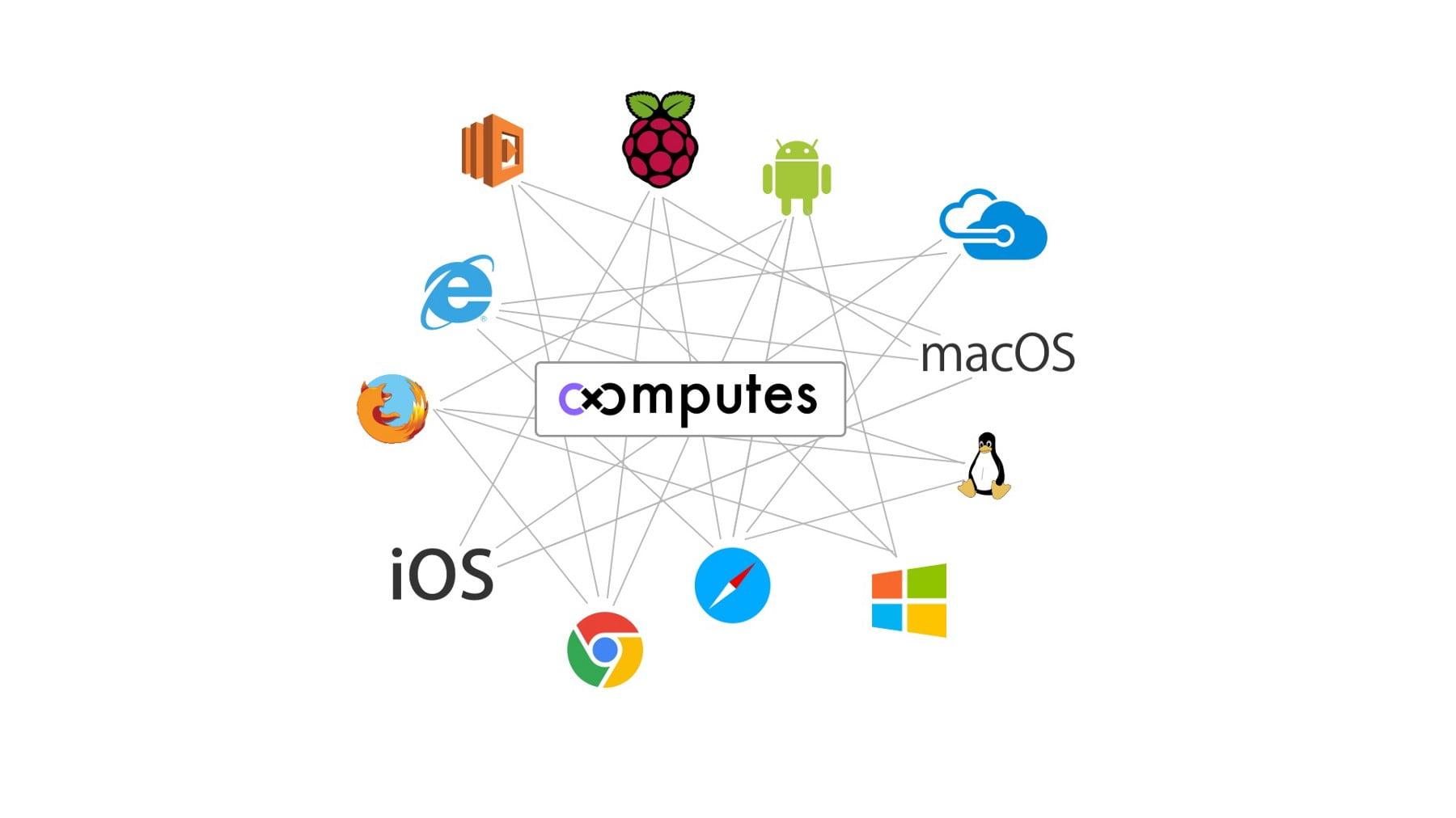 Compute will lokale Geräte unabhängig des Betriebssystems vernetzen. Bild: Compute