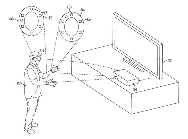 Kameras in der Brille erfassen den Tracker am Handgelenk und über ihn Hände und Finger. Die Daten werden dann an die Konsole gesendet. Bild: Sony