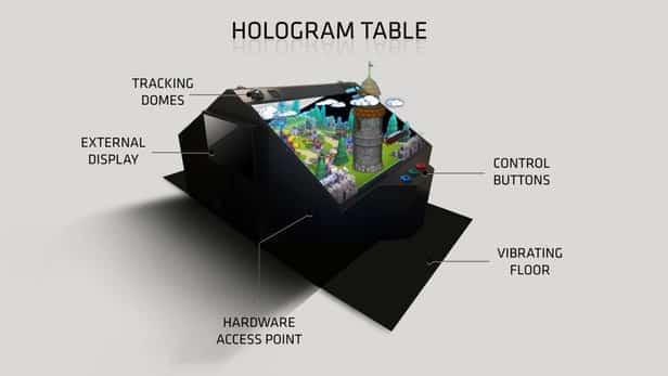 Die wesentlichen Elemente des Holo-Tischs. Bild: Euclideon