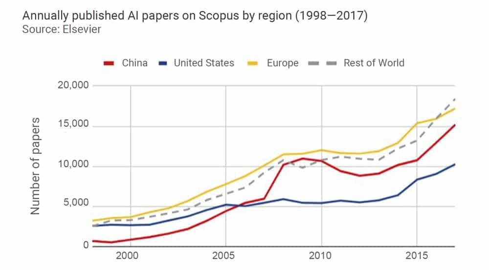 | AI Index 2018 Paper