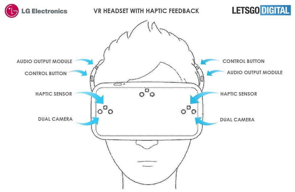 Ein neuer Patentantrag zeigt, dass LG noch immer an VR-Technologie forscht. Dass eine VR-Brille kommt, ist derzeit eher fraglich.