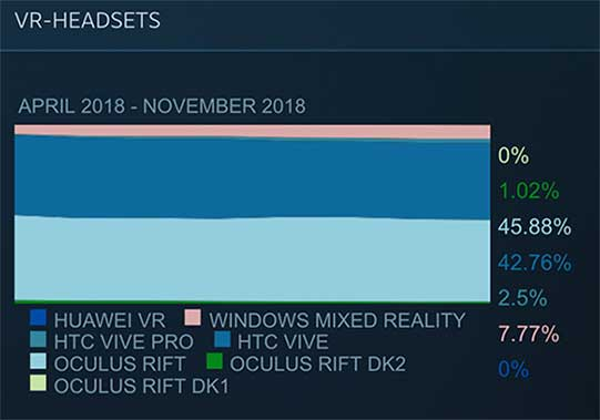 Steam-Hardware-November