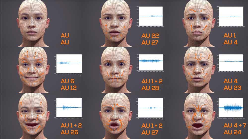 Die verschiedenen Gesichtsausdrücke des Avatars im Verhältnis zu den biometrischen Daten der Elektroden und weiterer Sensoren. Bild: MIT Media Lab