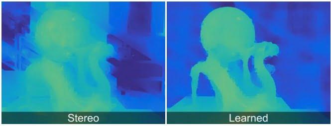 Der mit dem Frankenphone trainierte Algorithmus unterscheidet deutlich besser zwischen Vorder- und Hintergrund als der untrainierte Stereo-Algorithmus. Bild: Google