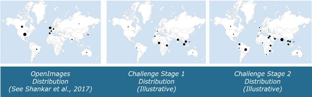 Die Bildverteilung im Open-Image-Datensatz im Vergleich zu den Datensätzen des Wettbewerbs. Bild: Google
