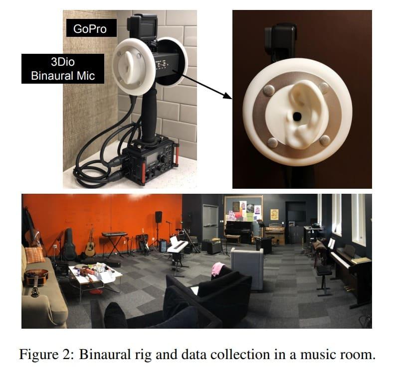 Binauraler Sound kann nur mit Spezialmikros aufgenommen werden - hier könnte der KI-Algorithmus eine einfache und günstige Alternative sein.