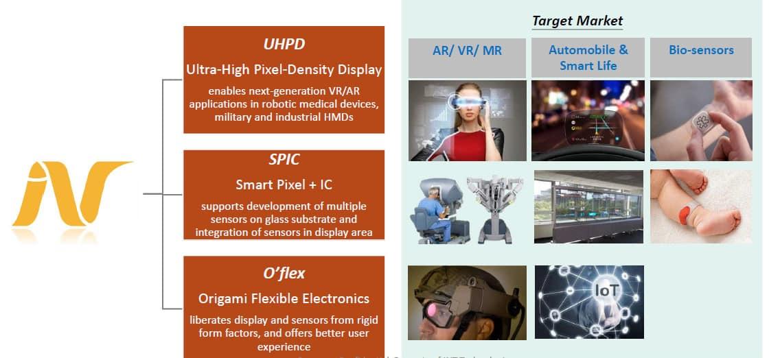 INTs Produktfahrplan. Bild: INT Tech