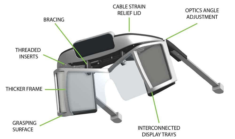 Die dritte Version der AR-Brille wurde insbesondere ergonomisch verbessert. Sie muss allerdings noch immer mit einem PC und einem externen Trackingsystem verbunden werden. Bild: Leap Motion