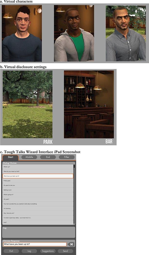 Die virtuellen Charaktere, die Umgebungen und die Dialog-Software.