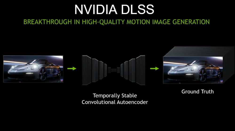 KI: Nvidia verspricht DLSS-Verbesserungen für niedrige Auflösungen