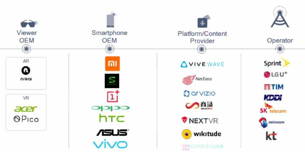 Qualcomm_XR_Viewer_Partners