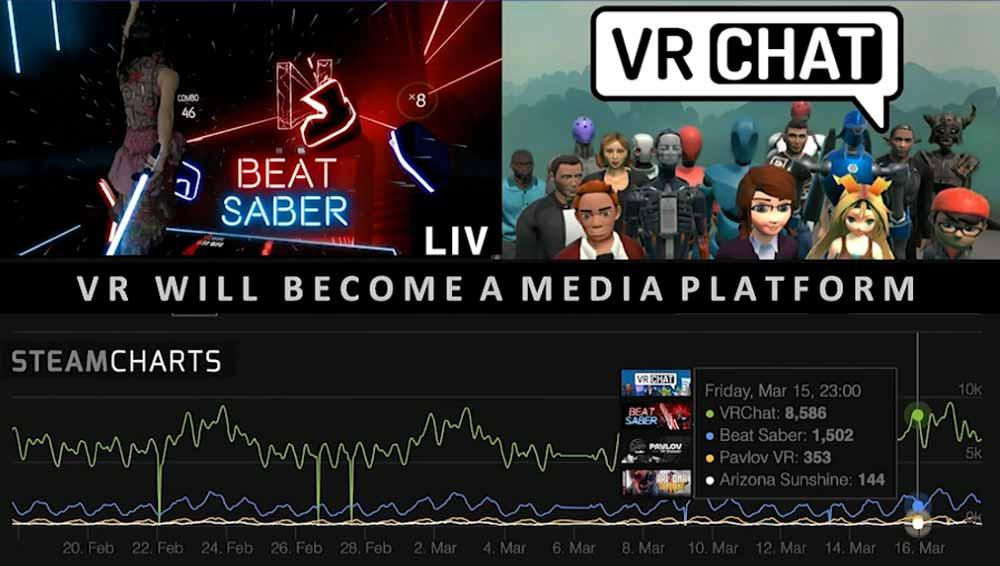HTCs Tipp für VR-Entwickler: Macht VR für Zuschauer interessant