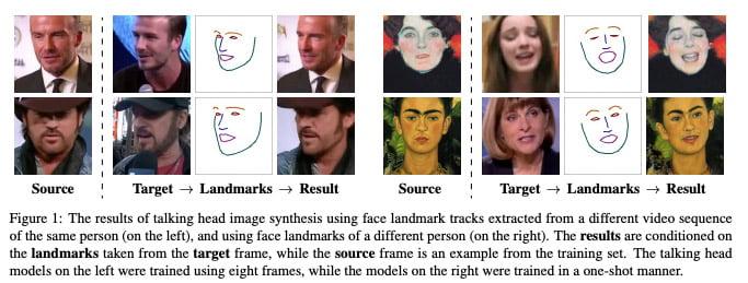Schon aus einer einzelnen Aufnahme kann die KI die Gesichtszüge digital rekreieren und auf eine andere Person übertragen. Bild: Samsung AI Center