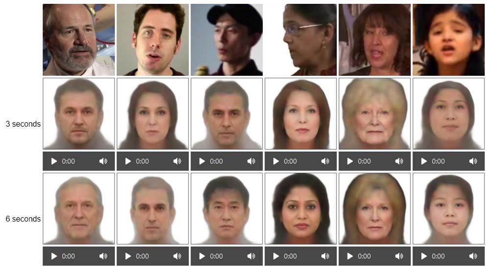 KI rekonstruiert Gesichter anhand der Stimme - und das erstaunlich gut