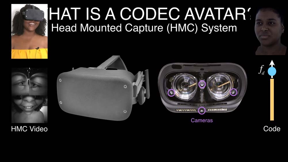 Die VR-Brille hat vier Kameras integriert: Eine schaut auf die Stirn, eine auf den Mund und jeweils eine aufs Auge. Aufgrund der ungewöhnlichen Perspektive der Kameras nahe am Gesicht kann die Mimik nicht einfach eins zu eins übertragen werden. Stattdessen muss sie mit KI-Verfahren originalgetreu rekonstruiert und interpretiert werden. Bild: Facebook