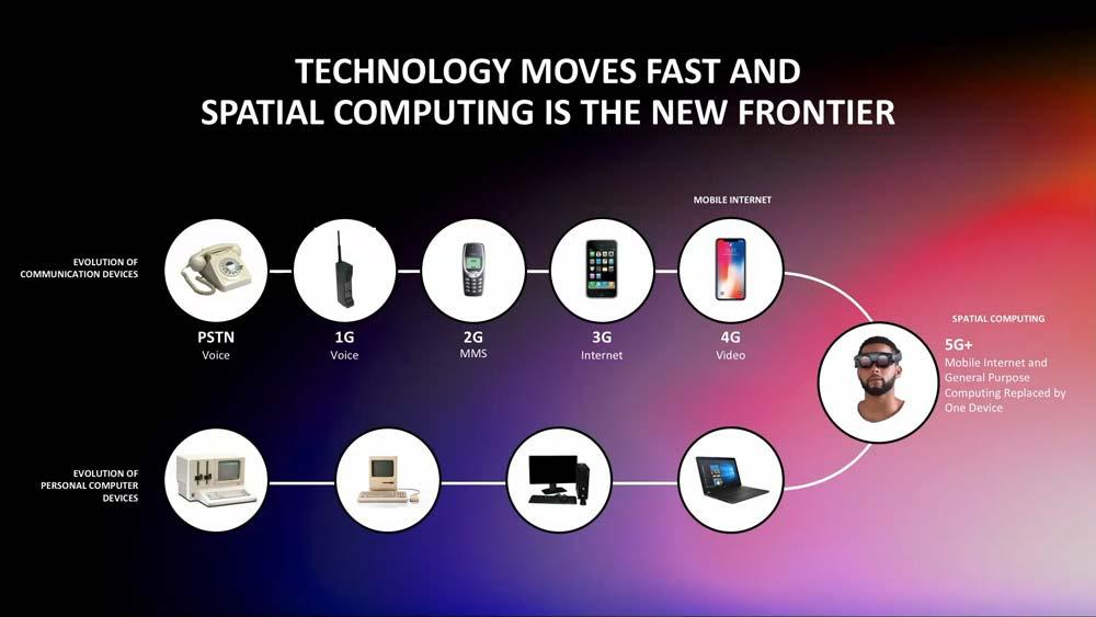 5G soll Smartphone und PC in der Brille ermöglichen. Bild: Magic Leap