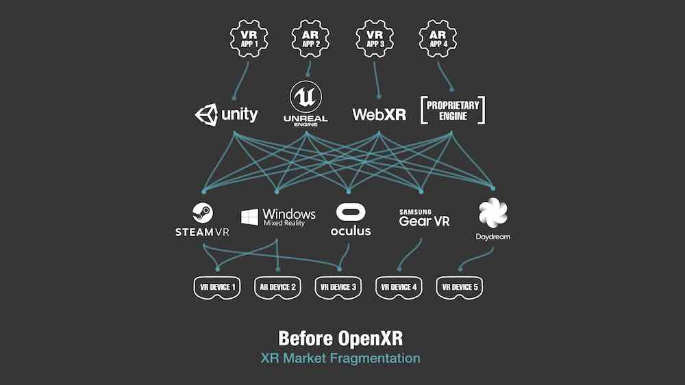 Before_OpenXR
