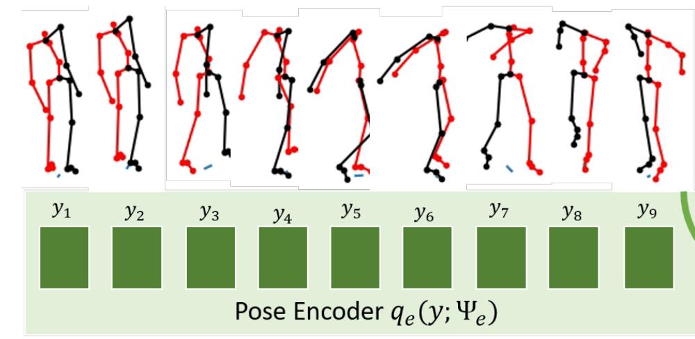 KI-Grafik: Künstliche Intelligenz macht aus Texten Animationen