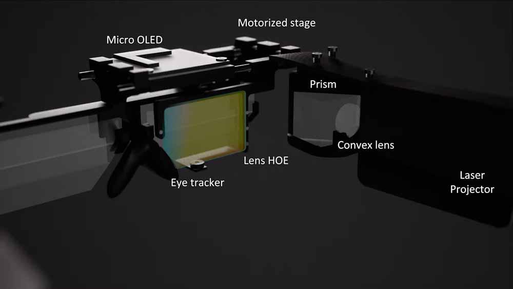 Der Aufbau der Nvidia-AR-Brille. Das Display wird entlang der Blickrichtung des Brillenträgers bewegt. Bild: Nvidia