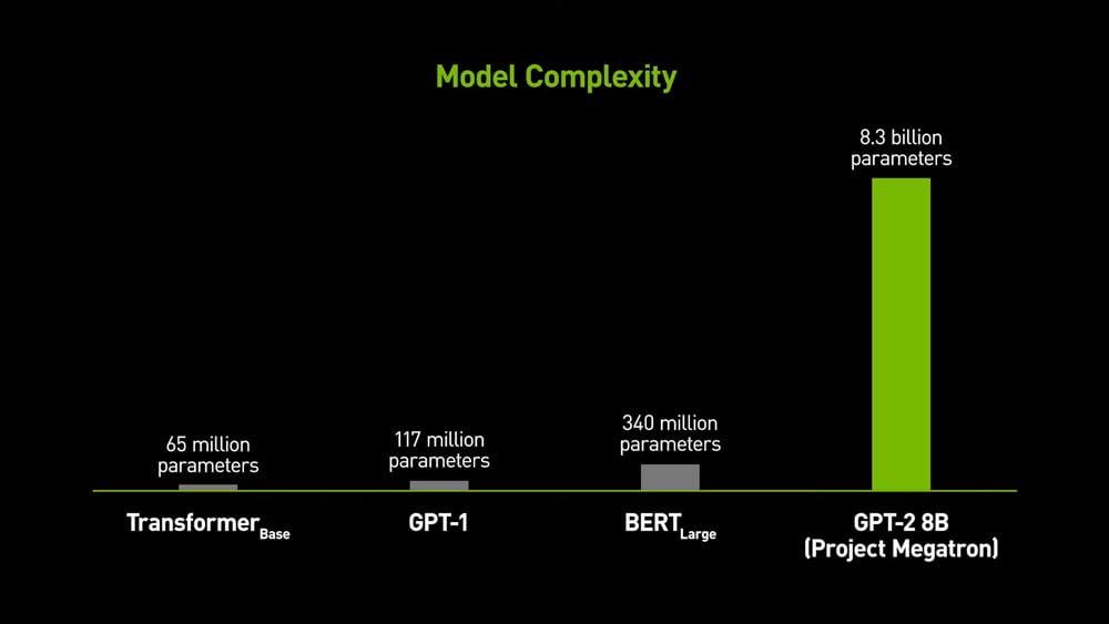 Nvidias KI-Modell für Megatron ist deutlich umfassender als die Modelle anderer Text-KIs. Bild: Nvidia