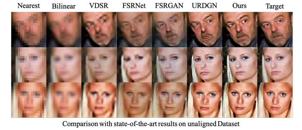 Die Porträt-Rekonstruktion der KI ist nah am Original dran. Bild: Kim et al.