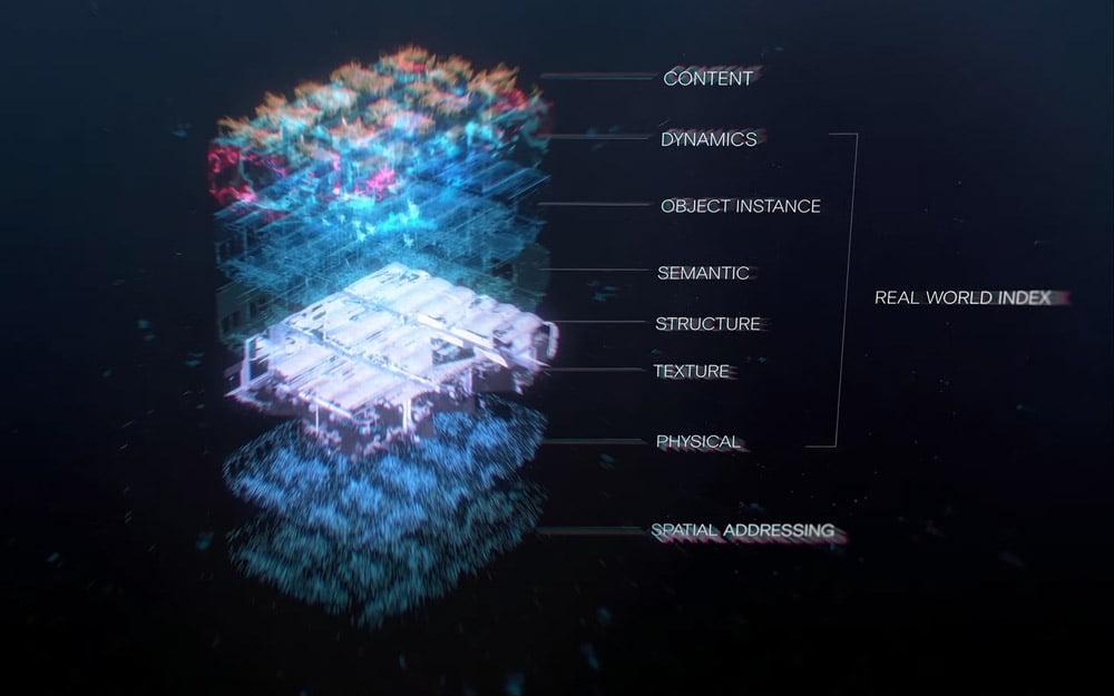 """Eine fortschrittliche Augmented Reality braucht neben der Hardware auch jede Menge Software-Infrastruktur: Facebook nennt seine Vision der AR-Cloud """"Live Maps"""". Bild: Facebook"""