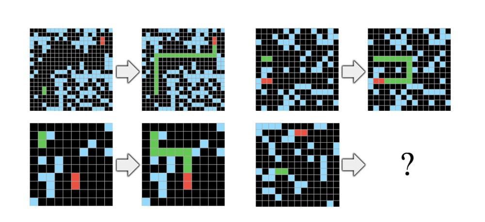 Hier muss eine Verbindung zwischen rotem und grünem Ende gezogen werden, ohne die blauen Pixel zu berühren. Bild: Chollet.