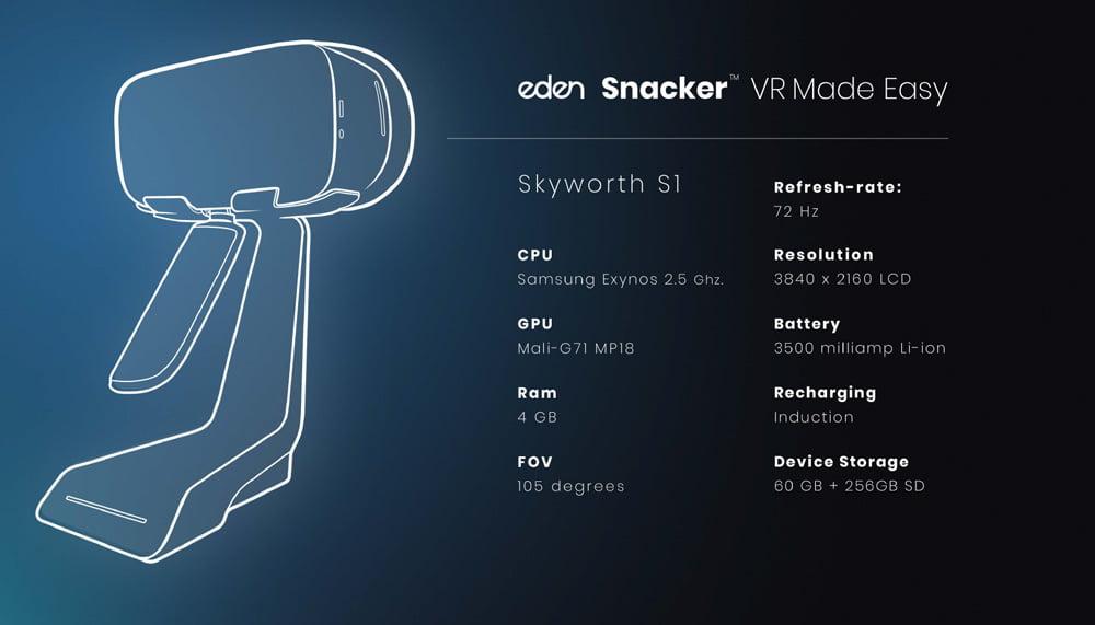 Die Spezifikationen der Snacker-Brille in der Übersicht. Bild: Eden