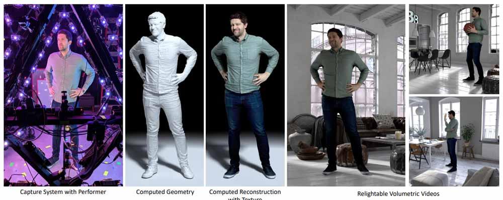 Aus einem Schauspieler wird ein 3D-Modell, das anschließend texturiert und flexibel ausgeleuchtet werden kann. Normalerweise sind die Lichteffekte fix im 3D-Modell integriert. Bild: Google AI