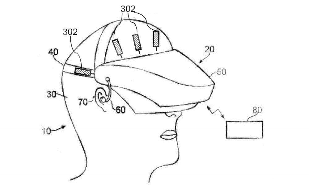 Ein frisches US-Patent zeigt, in welche Richtung Sony forscht.