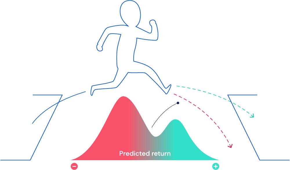 Eine Figur springt über einen Abgrund. Einige möglichen Zukünfte sind gut (grün), einige sind schlecht (rot). Die alten Algorithmen lernen die durchschnittlich zu erwartende Belohnung, der neue lernt das komplette Spektrum vorherzusagen. So bleiben auch die zwei Spitzen erhalten. Bild: Deepmind.
