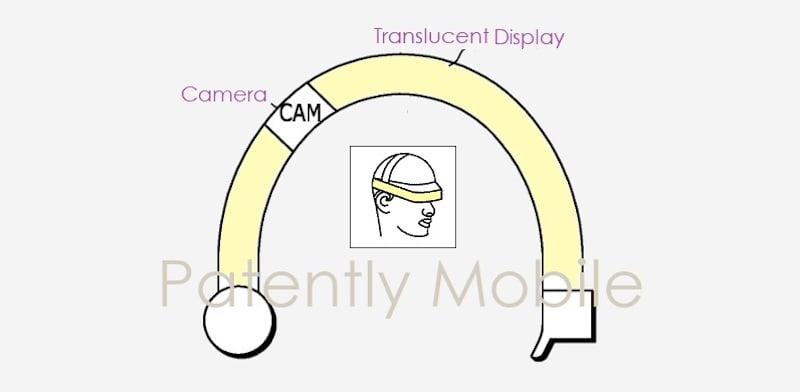 Sony bekam kürzlich ein AR-Brillenpatent zugesprochen. Woran forscht das Unternehmen da?