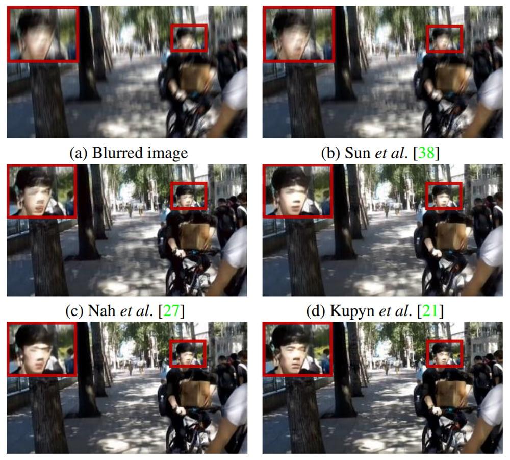 unOben links das unscharfe Foto, unten rechts das nachträglich KI-geschärfte Foto. Dazwischen sind die Ergebnisse alternative Ansätze zu sehen. Bild: Shen et al.