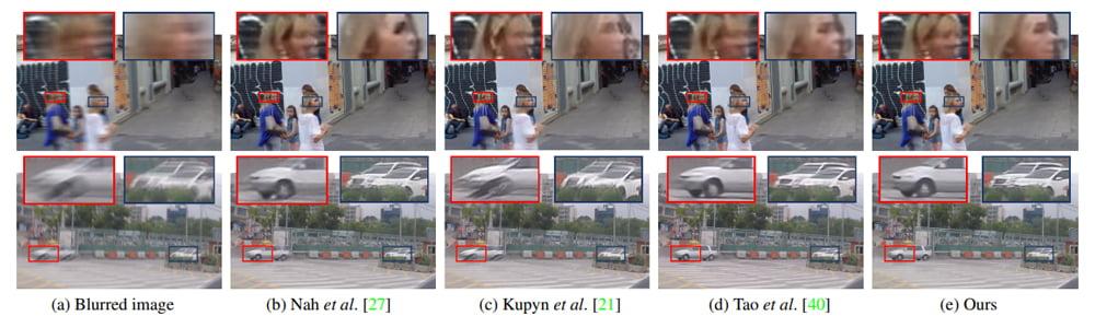 Die KI schärft nicht nur Gesichter. Im unteren, rechten Bild ist das Auto deutlich besser zu erkennen. Bild: Shen et al.