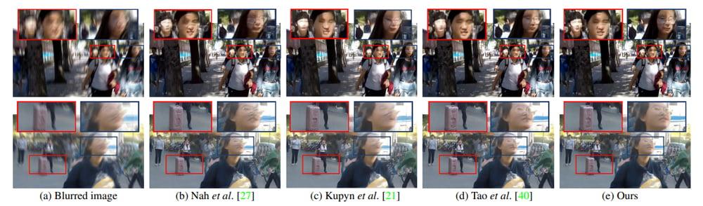 Die KI erkennt Menschen auf Fotos und kann sie so von ihrem Hintergrund getrennt schärfen. Der Fokus auf Personen könne auch in der Überwachung hilfreich sein, meinen die Autoren. Bild: Shen et al.