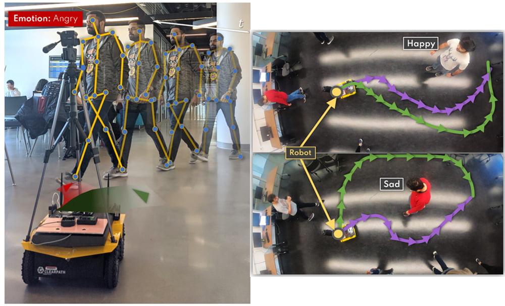 Der Roboter erkennt eine wütende Person und ändert seine geplante Route. Erkennt er eine traurige Person, hält er mehr Abstand. Bild: Bera et al.
