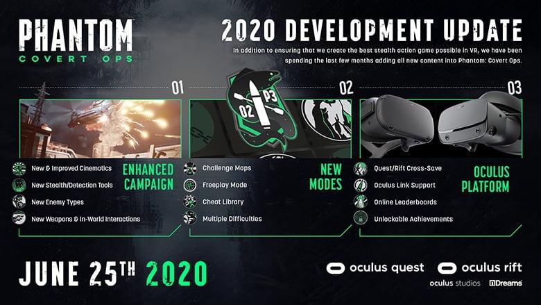 Phantom Covert Ops Development Update