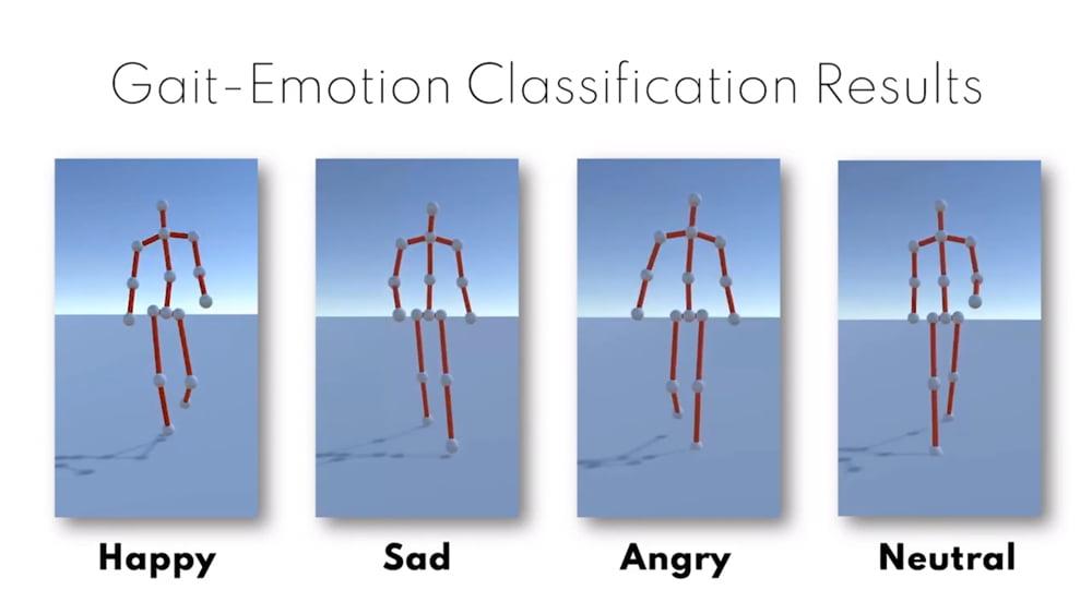 | KI Gangart Analyse Emotionserkennung Titel