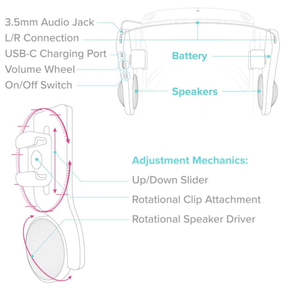 VR Ears Kickstarter 1