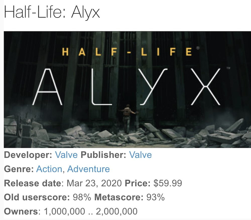 Half-Life Alyx SteamSpy 1 Million Besitzer