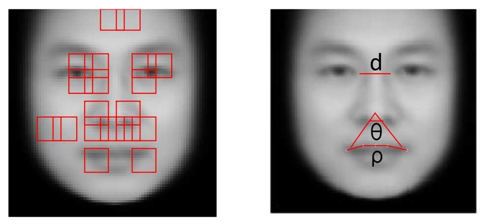 Eine neue KI soll Verbrecher an ihrem Gesicht erkennen. Kann das funktionieren?