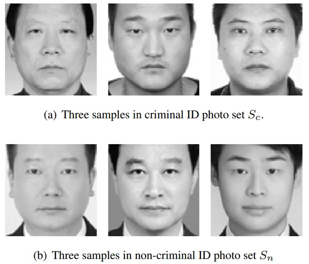 | KI Detektor Kriminelle Wu et al