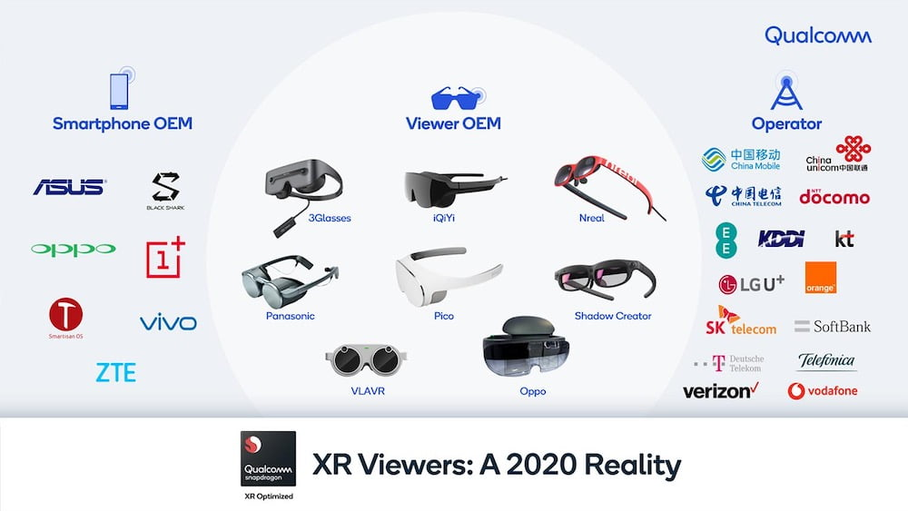Qualcomm XR Viewers Partners
