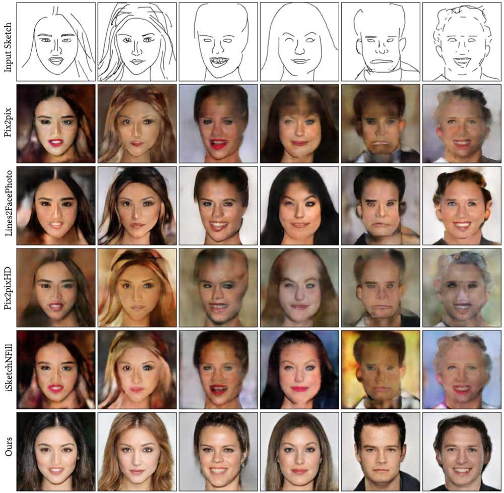 Im direkten Vergleich mit ähnlichen Zeichen-KIs liegt das neue Modell weit vorne. Auch bei groben Skizzen generiert die Zeichen-KI zur Skizze passende, teils glaubwürdige Gesichter. Bild: Chen et al.