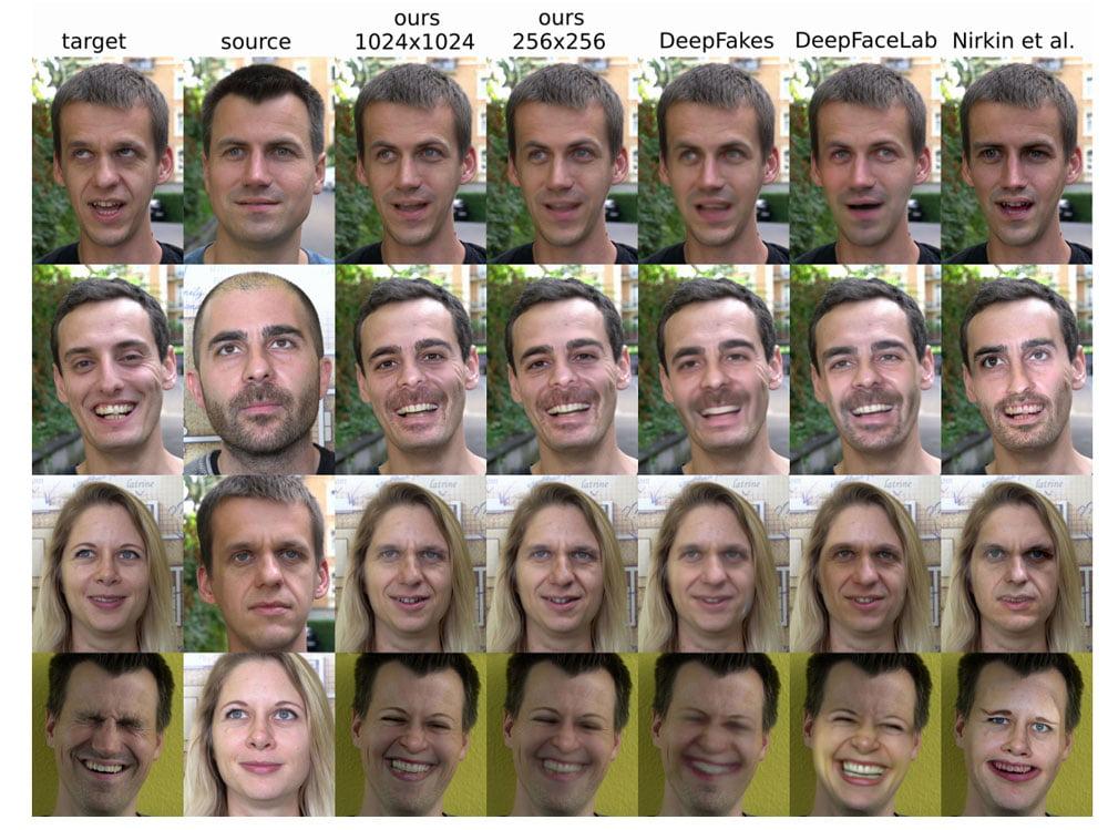 Im direkten Vergleich mit anderen Methoden wird die höhere Auflösung des Disney-Deepfakes deutlich. | Bild: Disney