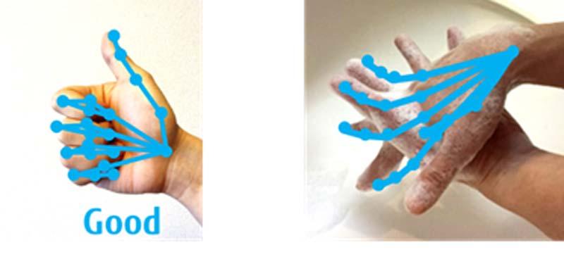 Gesten wie die auf der linken Seite kann eine KI verlässlich erkennen. Anspruchsvoller wird es, wenn sich Finger gegenseitig verdecken. Für die Lösung dieses Problems entwickelten die japansichen Forscher zwei miteinander verschränkte neuronale Netze: eines erkennt die Hand, das andere überwacht die Bewegung. | Bild: Fujitsu